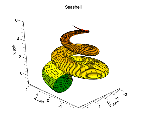 Parametric surface example: a seashell